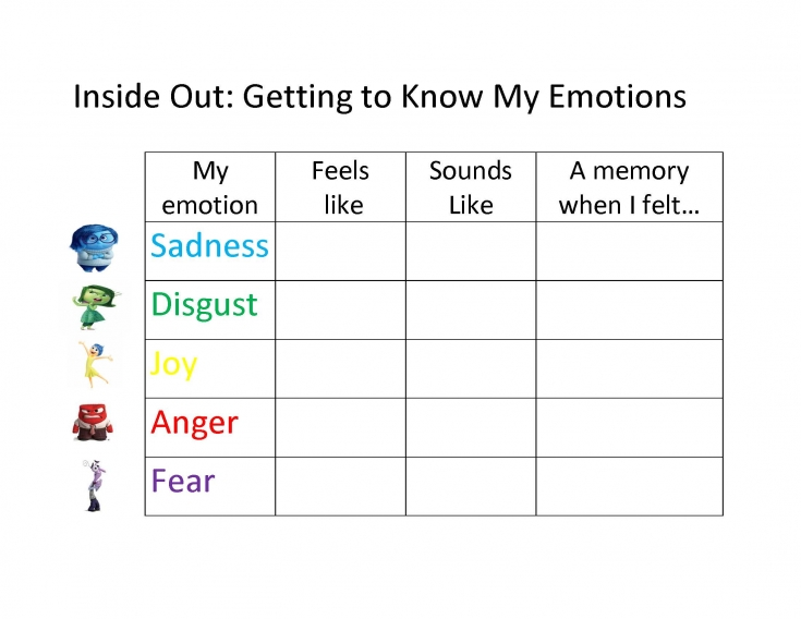 Activity: Inside Out - Getting To Know My Emotions Eluna Network
